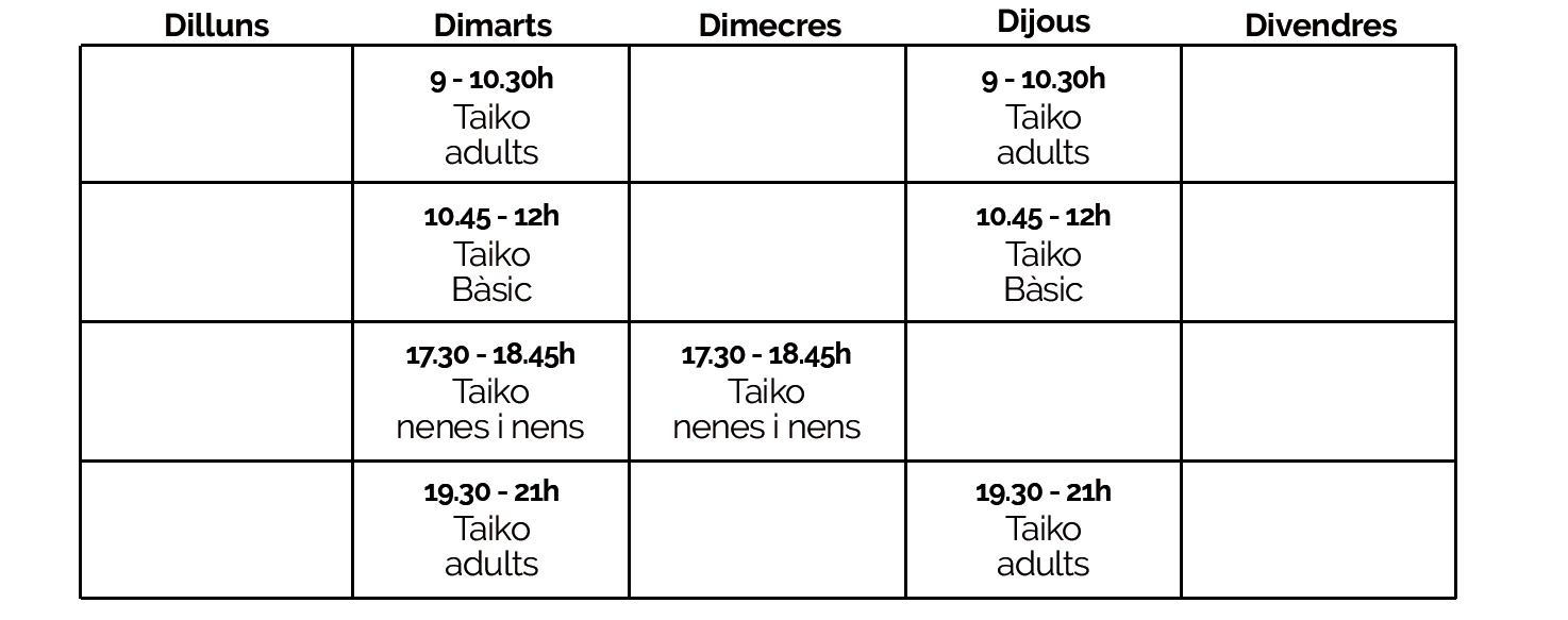Classes taiko